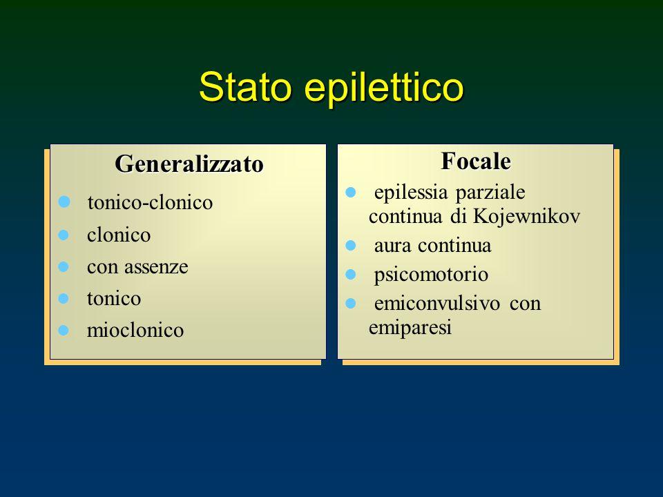 Stato epilettico Generalizzato tonico-clonico clonico con assenze tonico mioclonico Generalizzato tonico-clonico clonico con assenze tonico mioclonico
