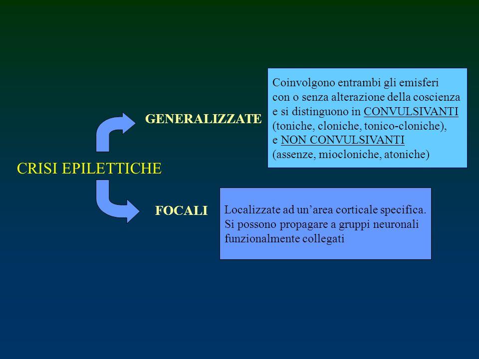 CRISI EPILETTICHE GENERALIZZATE FOCALI Coinvolgono entrambi gli emisferi con o senza alterazione della coscienza e si distinguono in CONVULSIVANTI (to