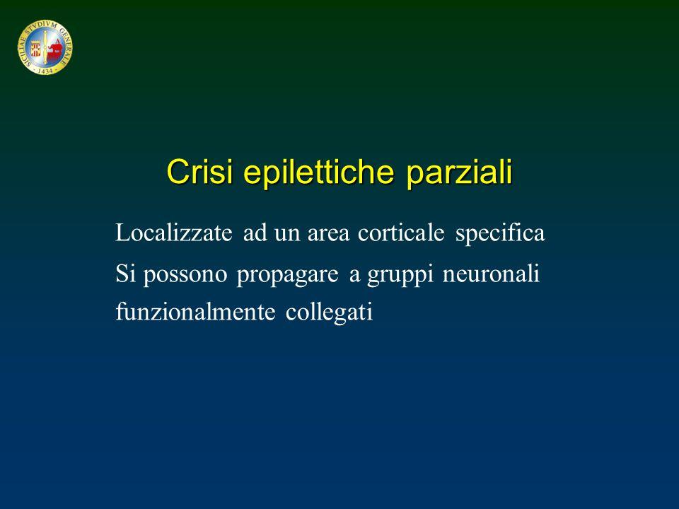 Crisi epilettiche parziali Localizzate ad un area corticale specifica Si possono propagare a gruppi neuronali funzionalmente collegati