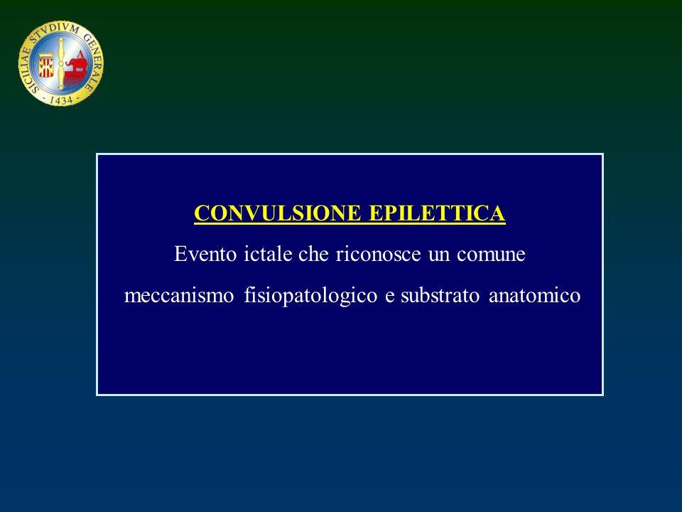 CONVULSIONE EPILETTICA Evento ictale che riconosce un comune meccanismo fisiopatologico e substrato anatomico