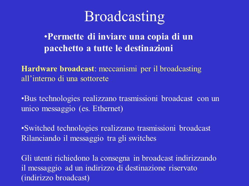 Broadcasting Permette di inviare una copia di un pacchetto a tutte le destinazioni Hardware broadcast: meccanismi per il broadcasting allinterno di un