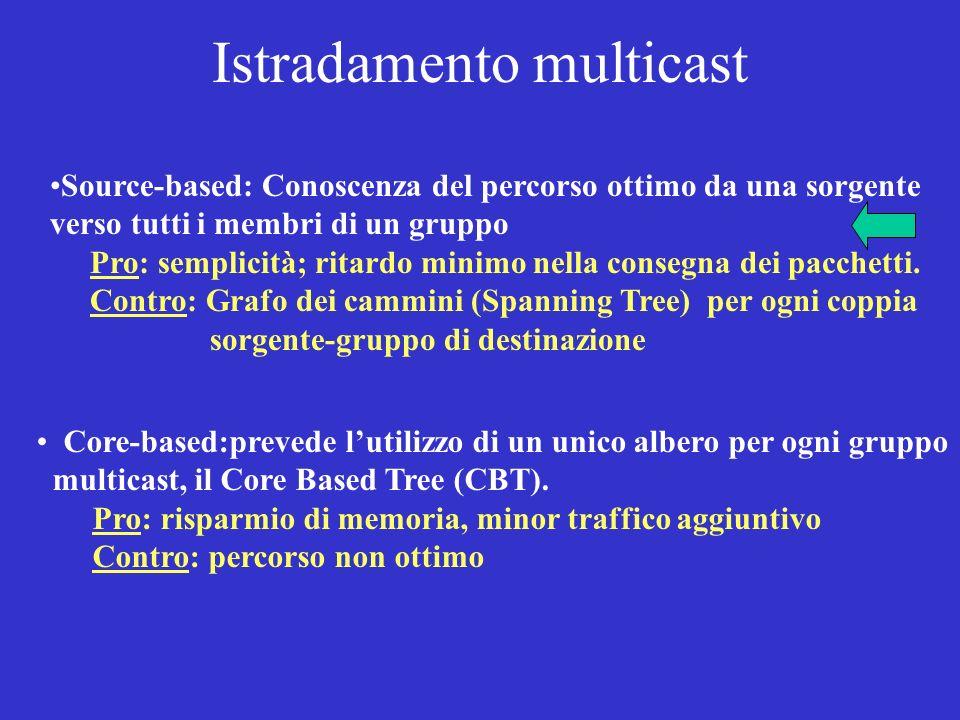 Istradamento multicast Source-based: Conoscenza del percorso ottimo da una sorgente verso tutti i membri di un gruppo Pro: semplicità; ritardo minimo