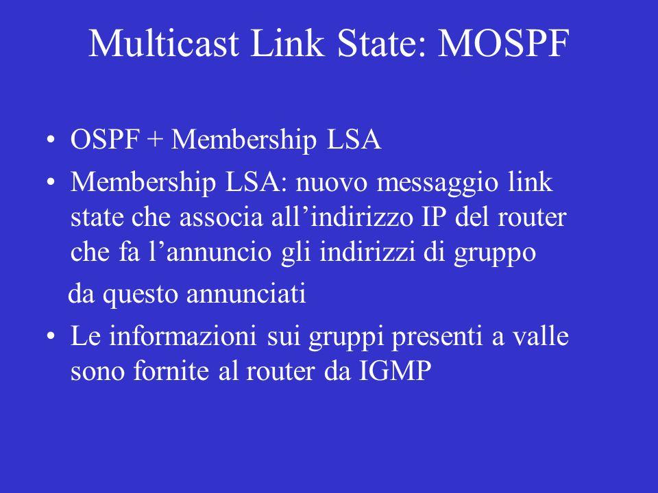 Multicast Link State: MOSPF OSPF + Membership LSA Membership LSA: nuovo messaggio link state che associa allindirizzo IP del router che fa lannuncio g
