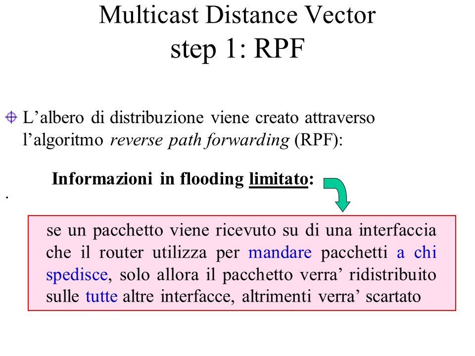 Multicast Distance Vector step 1: RPF Lalbero di distribuzione viene creato attraverso lalgoritmo reverse path forwarding (RPF):. Informazioni in floo