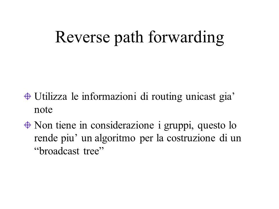 Reverse path forwarding Utilizza le informazioni di routing unicast gia note Non tiene in considerazione i gruppi, questo lo rende piu un algoritmo pe