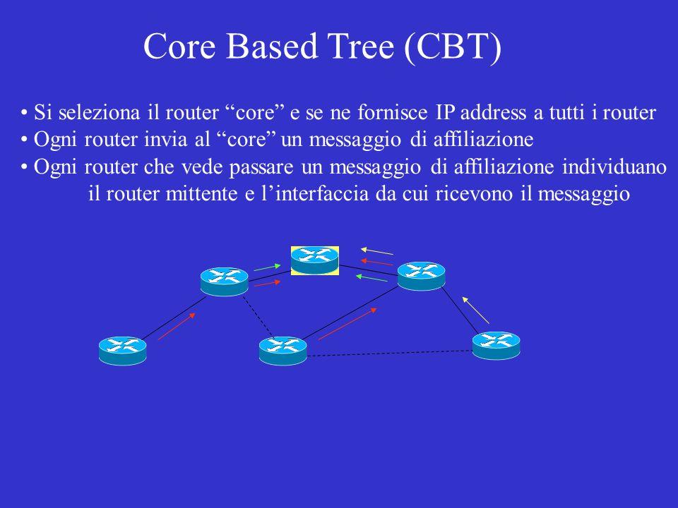 Core Based Tree (CBT) Si seleziona il router core e se ne fornisce IP address a tutti i router Ogni router invia al core un messaggio di affiliazione