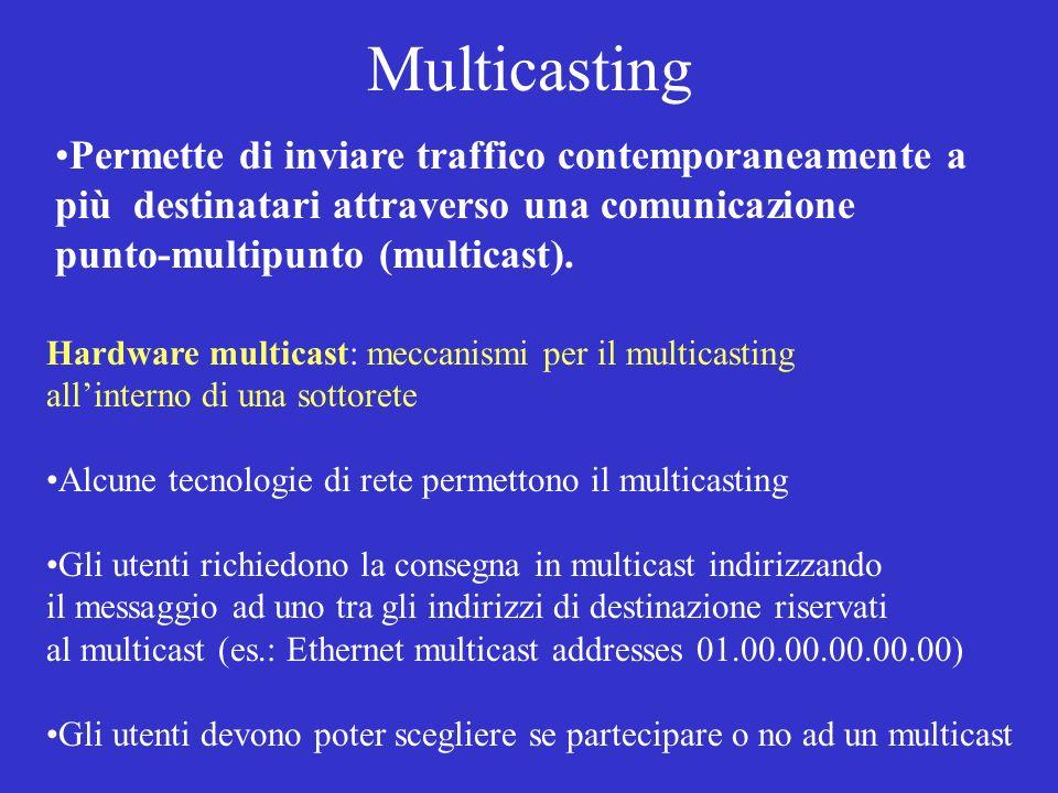 Multicasting Permette di inviare traffico contemporaneamente a più destinatari attraverso una comunicazione punto-multipunto (multicast). Hardware mul