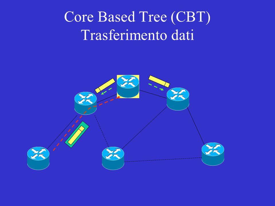 Core Based Tree (CBT) Trasferimento dati