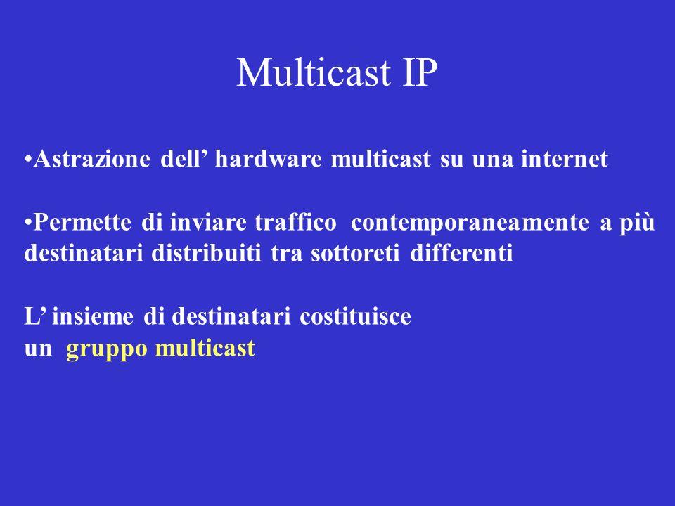 Multicast IP Astrazione dell hardware multicast su una internet Permette di inviare traffico contemporaneamente a più destinatari distribuiti tra sott