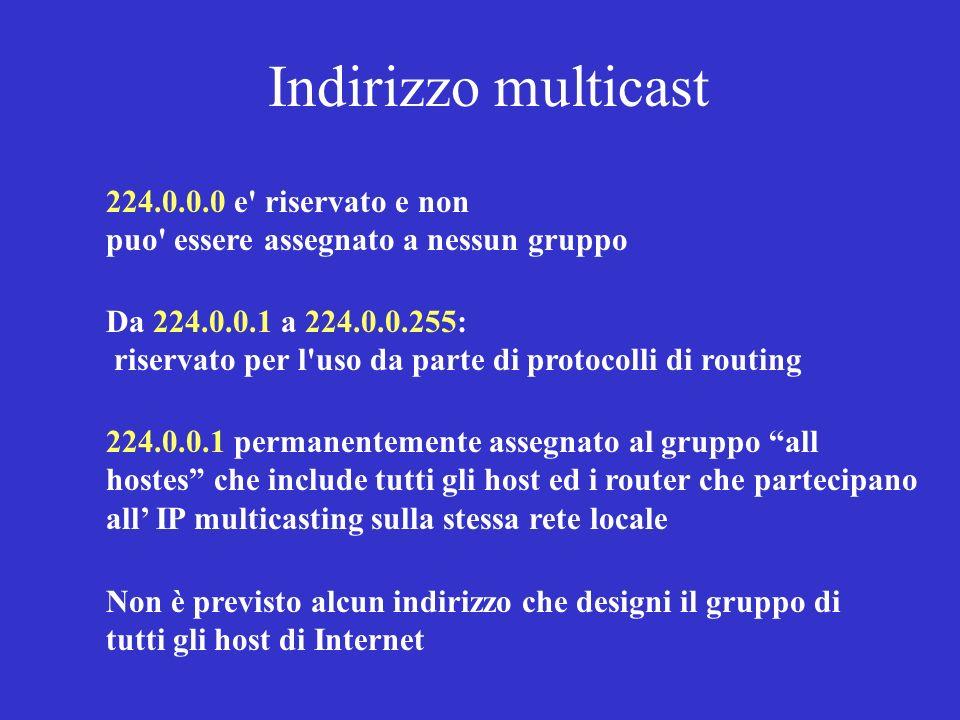 Indirizzo multicast 224.0.0.0 e' riservato e non puo' essere assegnato a nessun gruppo Da 224.0.0.1 a 224.0.0.255: riservato per l'uso da parte di pro