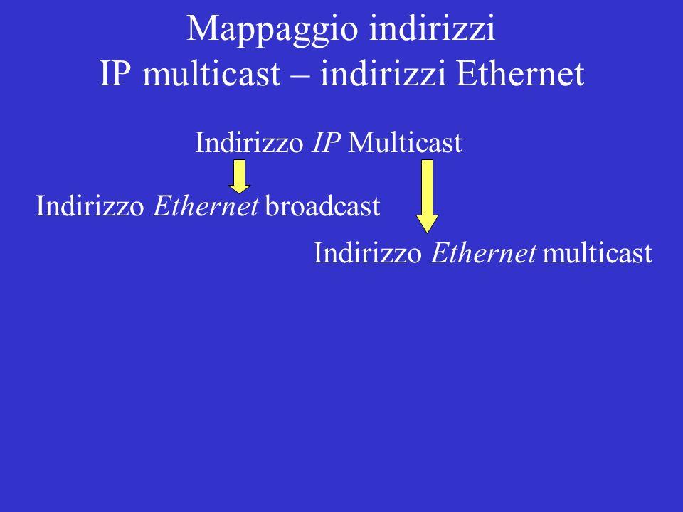 Mappaggio indirizzi IP multicast – indirizzi Ethernet Indirizzo IP Multicast Indirizzo Ethernet broadcast Indirizzo Ethernet multicast