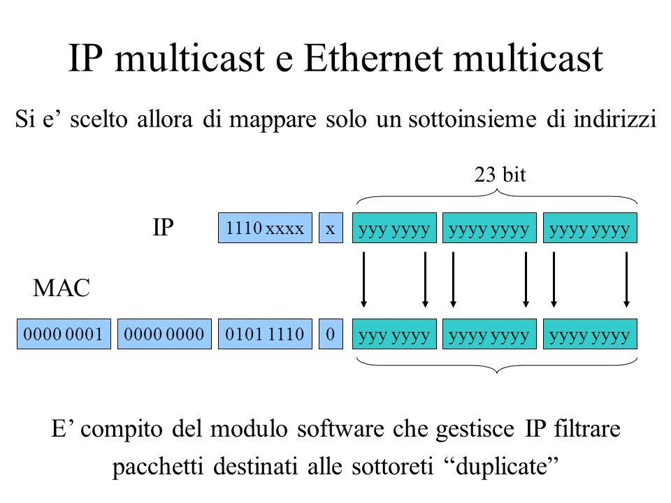 IP multicast e Ethernet multicast Si e scelto allora di mappare solo un sottoinsieme di indirizzi E compito del modulo software che gestisce IP filtra