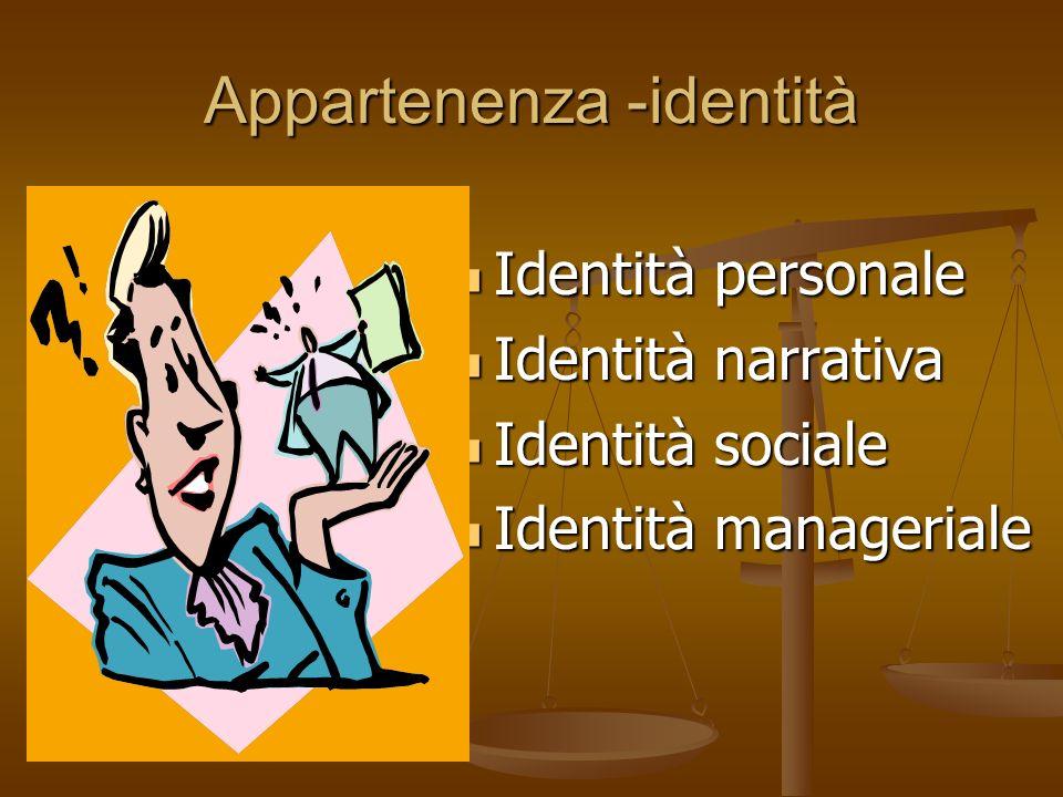 Appartenenza -identità Identità personale Identità narrativa Identità sociale Identità manageriale