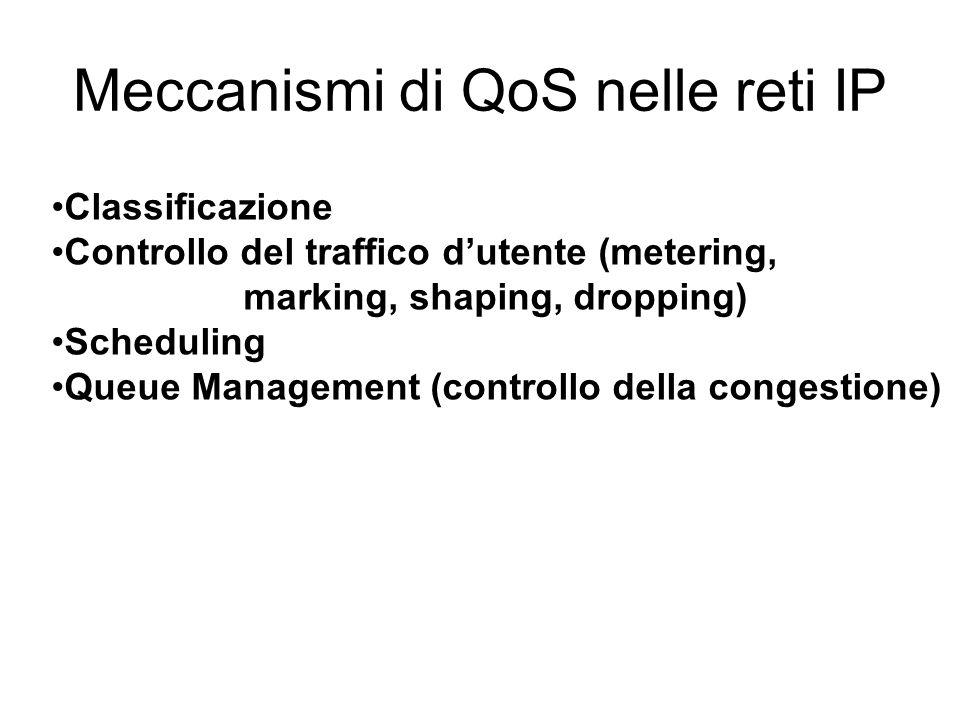Meccanismi di QoS nelle reti IP Classificazione Controllo del traffico dutente (metering, marking, shaping, dropping) Scheduling Queue Management (con
