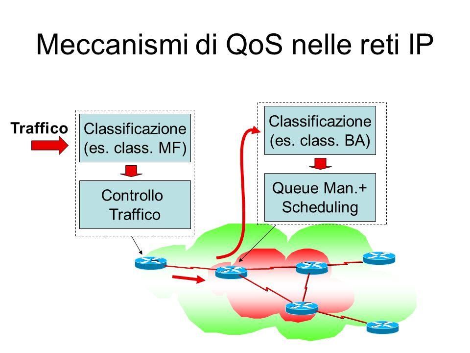 Classificazione (es. class. MF) Controllo Traffico Classificazione (es. class. BA) Queue Man.+ Scheduling Meccanismi di QoS nelle reti IP Traffico