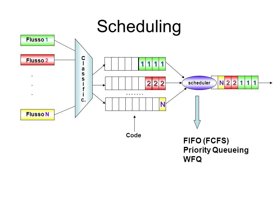 Scheduling 111 22 N N22111 scheduler Flusso 1 Flusso N Flusso 2 C l a s i f i c....... Code ……. 2 1 FIFO (FCFS) Priority Queueing WFQ