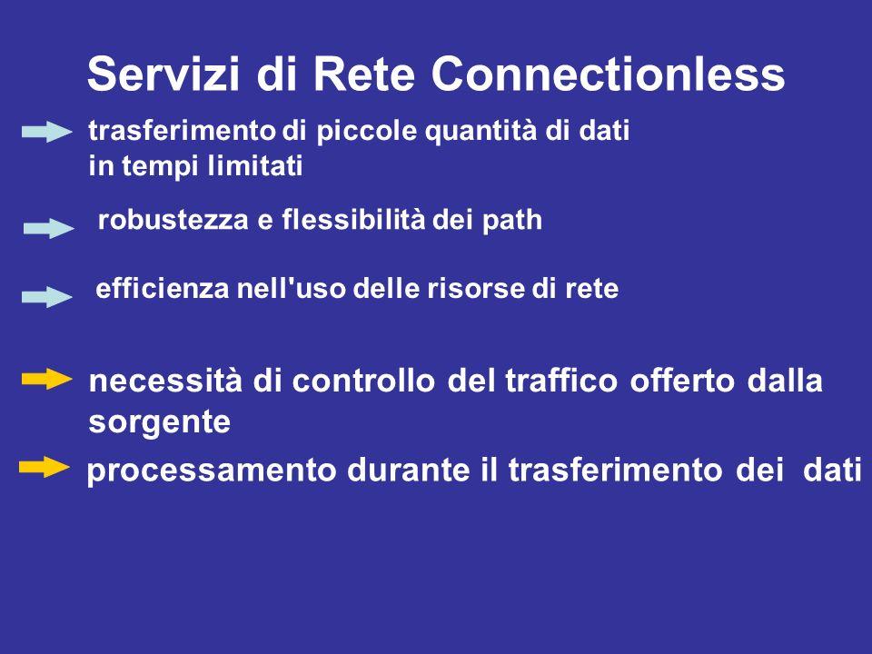 Target reti IP IP come unica piattaforma su cui far transitare: Voce Video Dati …….