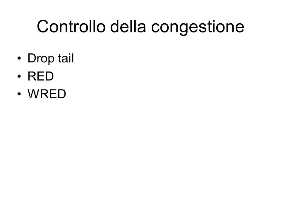 Controllo della congestione Drop tail RED WRED