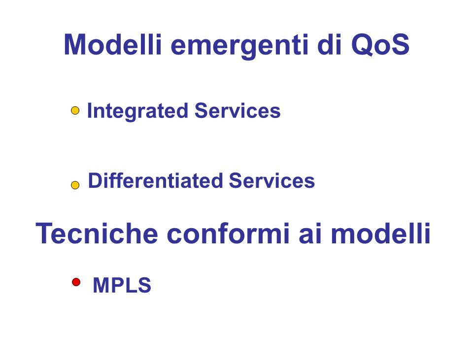 Modelli emergenti di QoS Integrated Services Differentiated Services MPLS Tecniche conformi ai modelli