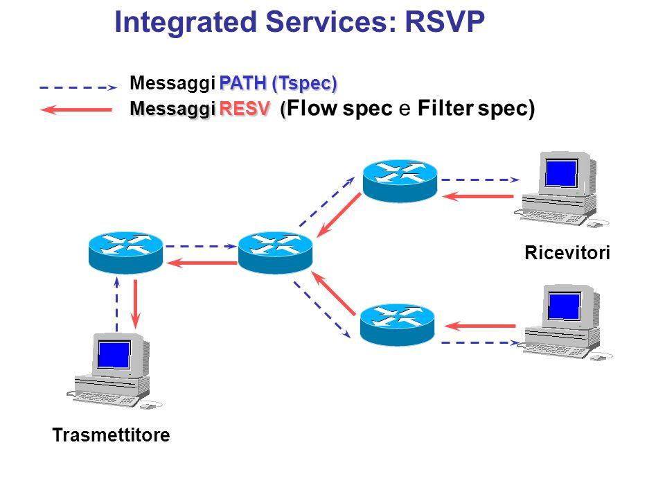 Trasmettitore Ricevitori PATH (Tspec) Messaggi PATH (Tspec) Messaggi RESV ( Messaggi RESV ( Flow spec e Filter spec) Integrated Services: RSVP