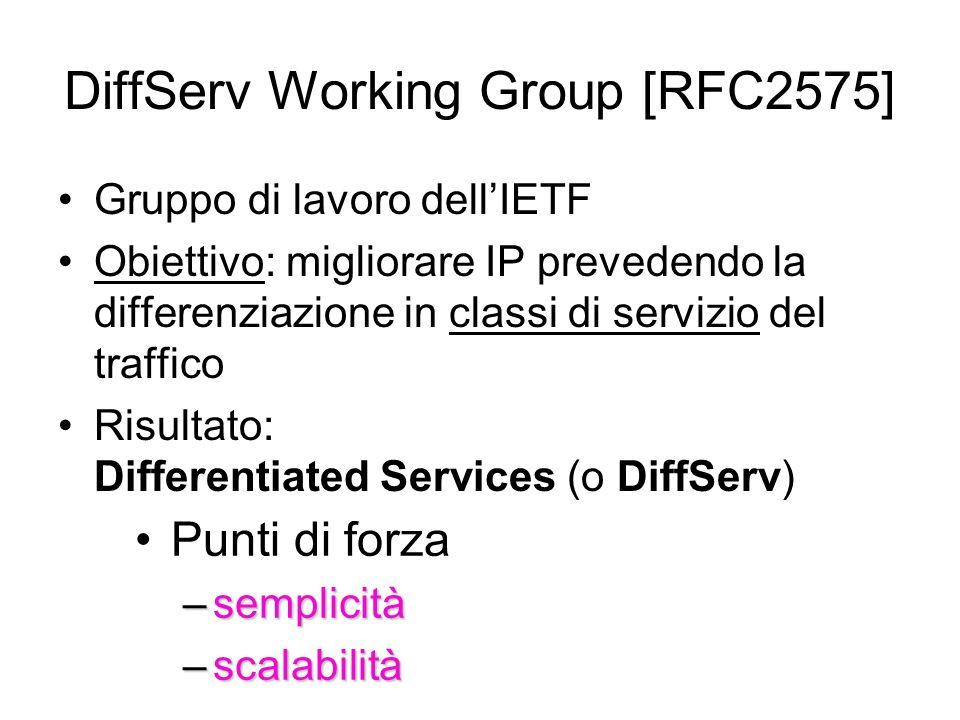 DiffServ Working Group [RFC2575] Gruppo di lavoro dellIETF Obiettivo: migliorare IP prevedendo la differenziazione in classi di servizio del traffico