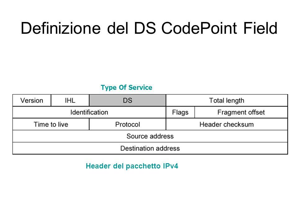 Definizione del DS CodePoint Field Header del pacchetto IPv4 Type Of Service