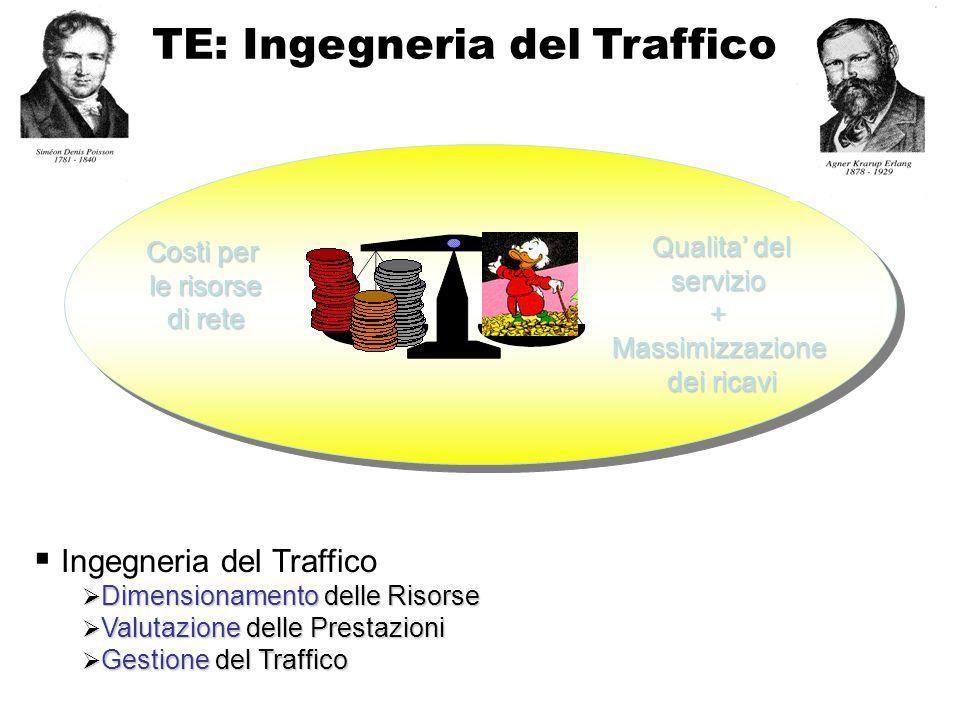TE: Ingegneria del Traffico Ingegneria del Traffico Dimensionamento delle Risorse Dimensionamento delle Risorse Valutazione delle Prestazioni Valutazi