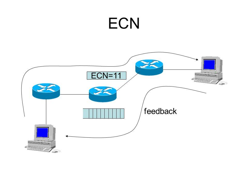 ECN ECN=11 feedback