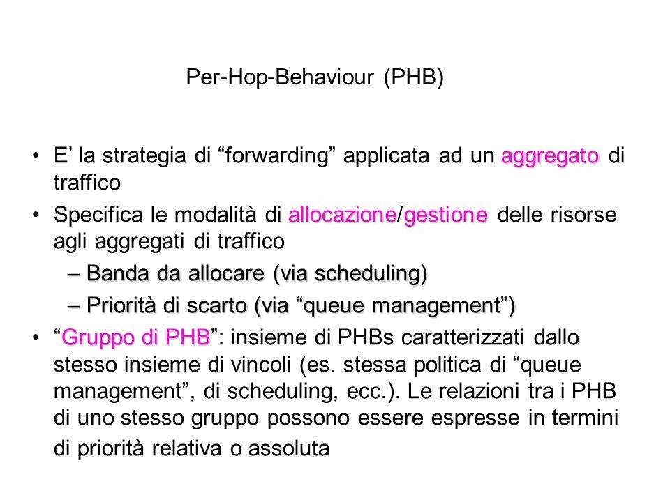 Per-Hop-Behaviour (PHB) aggregatoE la strategia di forwarding applicata ad un aggregato di traffico allocazionegestioneSpecifica le modalità di alloca