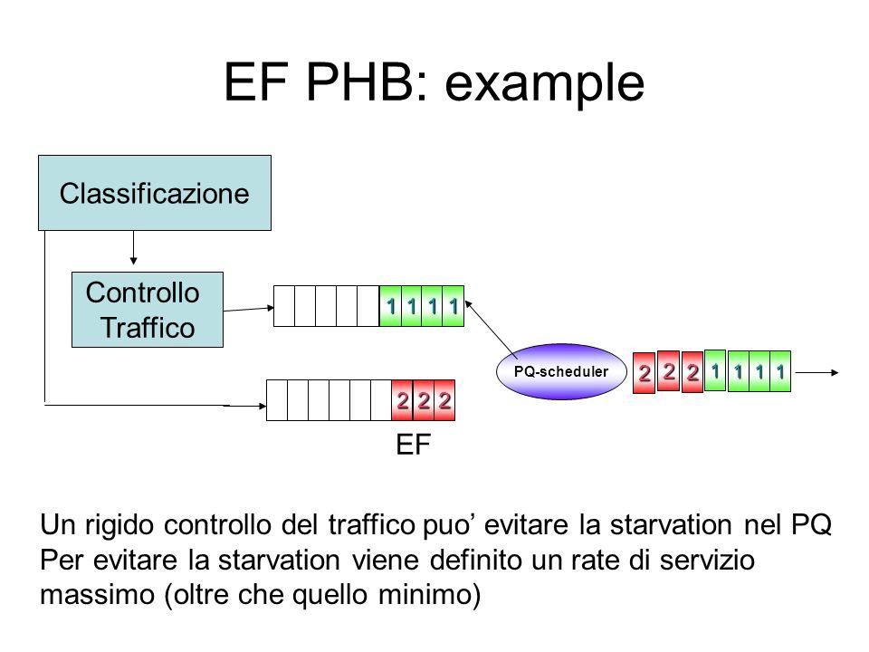 EF PHB: example 111 22 111 PQ-scheduler 2 1 1 2 2 2 Controllo Traffico Un rigido controllo del traffico puo evitare la starvation nel PQ Per evitare l