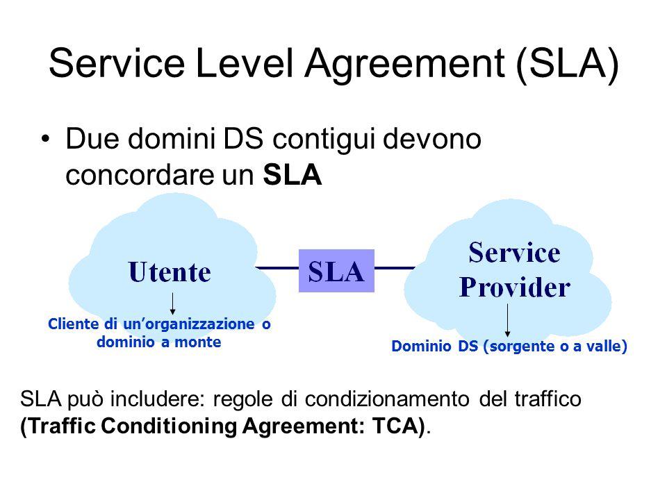 Service Level Agreement (SLA) Due domini DS contigui devono concordare un SLA Dominio DS (sorgente o a valle) Cliente di unorganizzazione o dominio a