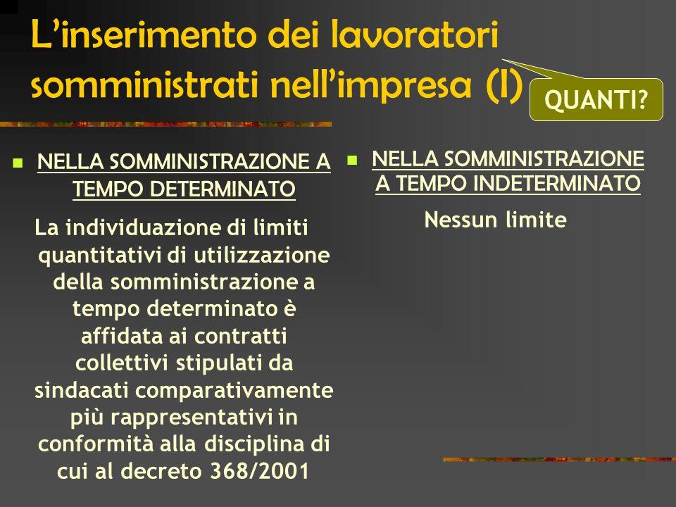 Linserimento dei lavoratori somministrati nellimpresa (I) NELLA SOMMINISTRAZIONE A TEMPO DETERMINATO La individuazione di limiti quantitativi di utilizzazione della somministrazione a tempo determinato è affidata ai contratti collettivi stipulati da sindacati comparativamente più rappresentativi in conformità alla disciplina di cui al decreto 368/2001 NELLA SOMMINISTRAZIONE A TEMPO INDETERMINATO Nessun limite QUANTI