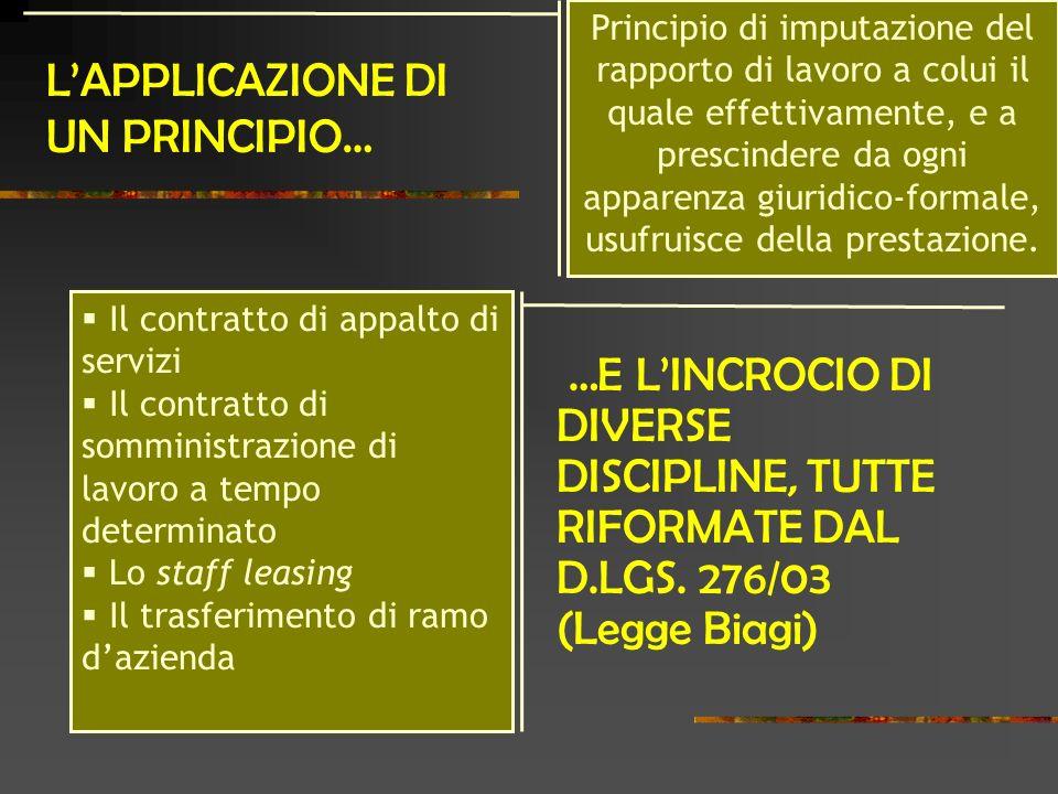 LAPPLICAZIONE DI UN PRINCIPIO… …E LINCROCIO DI DIVERSE DISCIPLINE, TUTTE RIFORMATE DAL D.LGS.