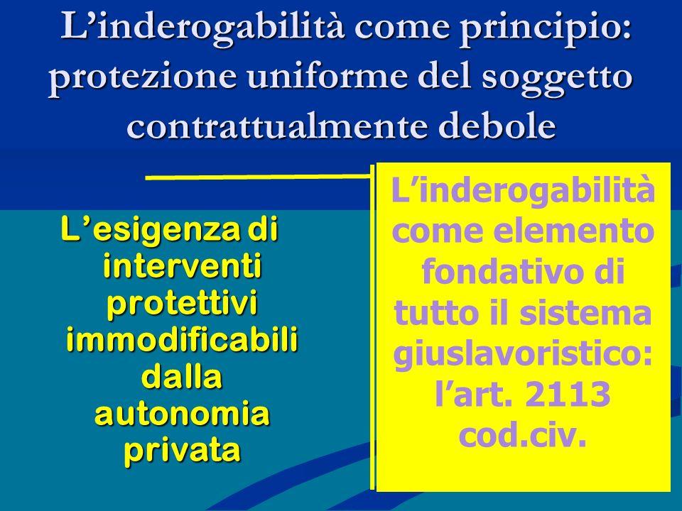 Linderogabilità come principio: protezione uniforme del soggetto contrattualmente debole Linderogabilità come principio: protezione uniforme del sogge