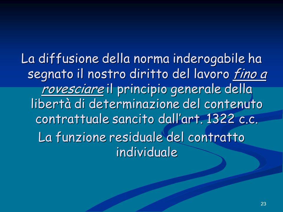 23 La diffusione della norma inderogabile ha segnato il nostro diritto del lavoro fino a rovesciare il principio generale della libertà di determinazi