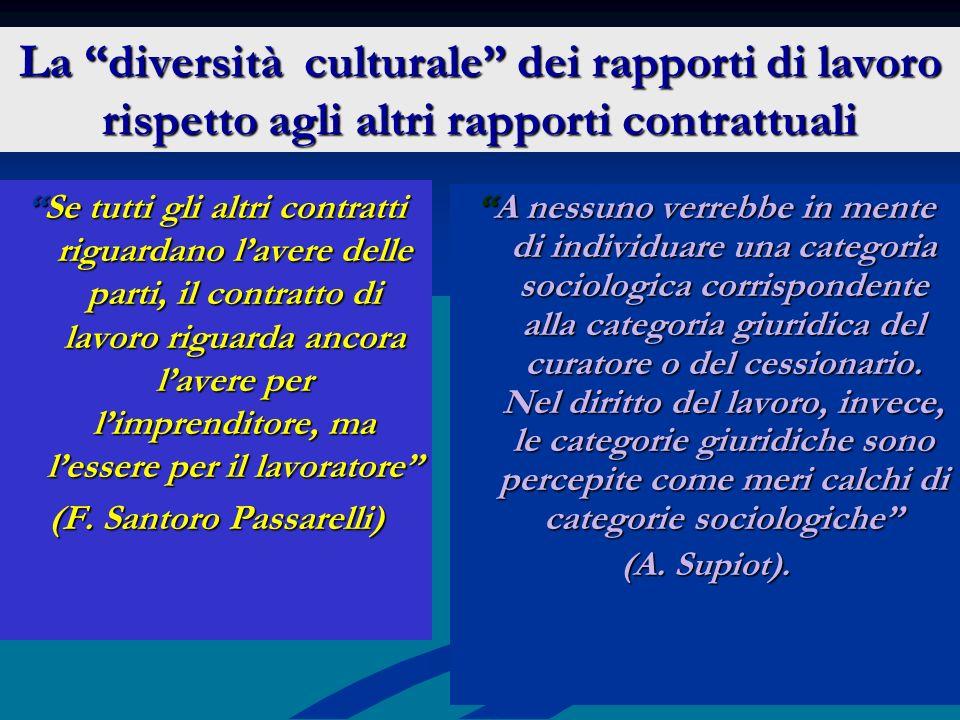 La diversità culturale dei rapporti di lavoro rispetto agli altri rapporti contrattuali Se tutti gli altri contratti riguardano lavere delle parti, il