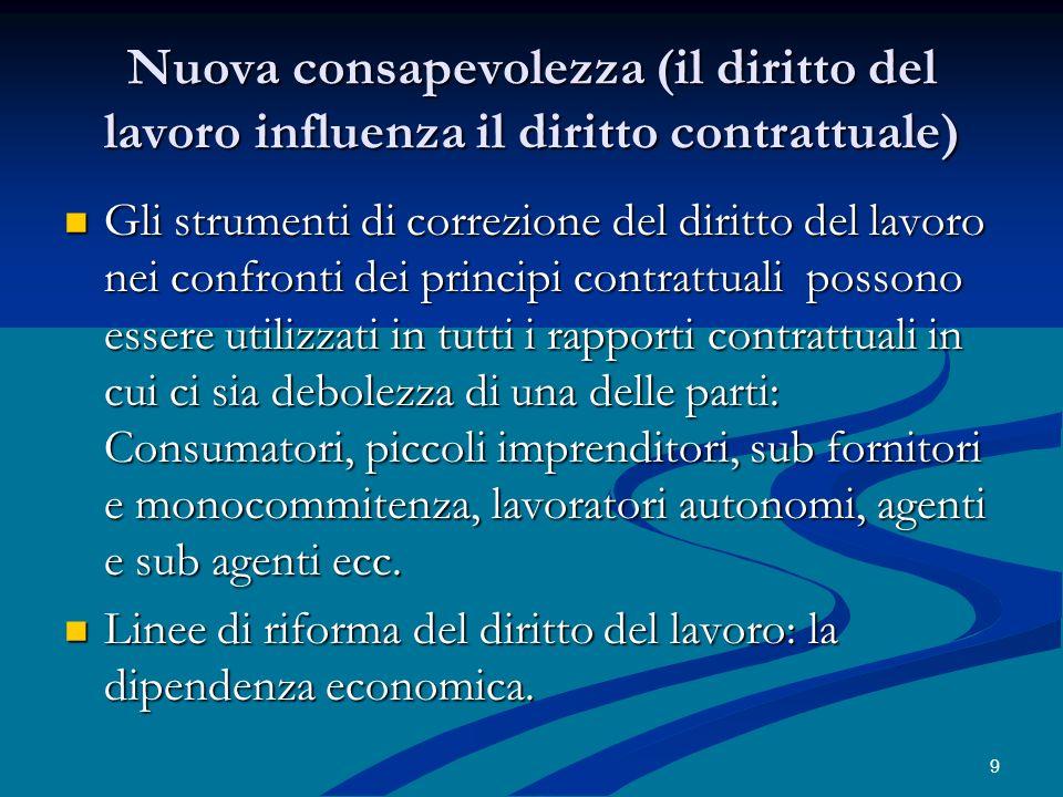 Nuova consapevolezza (il diritto del lavoro influenza il diritto contrattuale) Gli strumenti di correzione del diritto del lavoro nei confronti dei pr