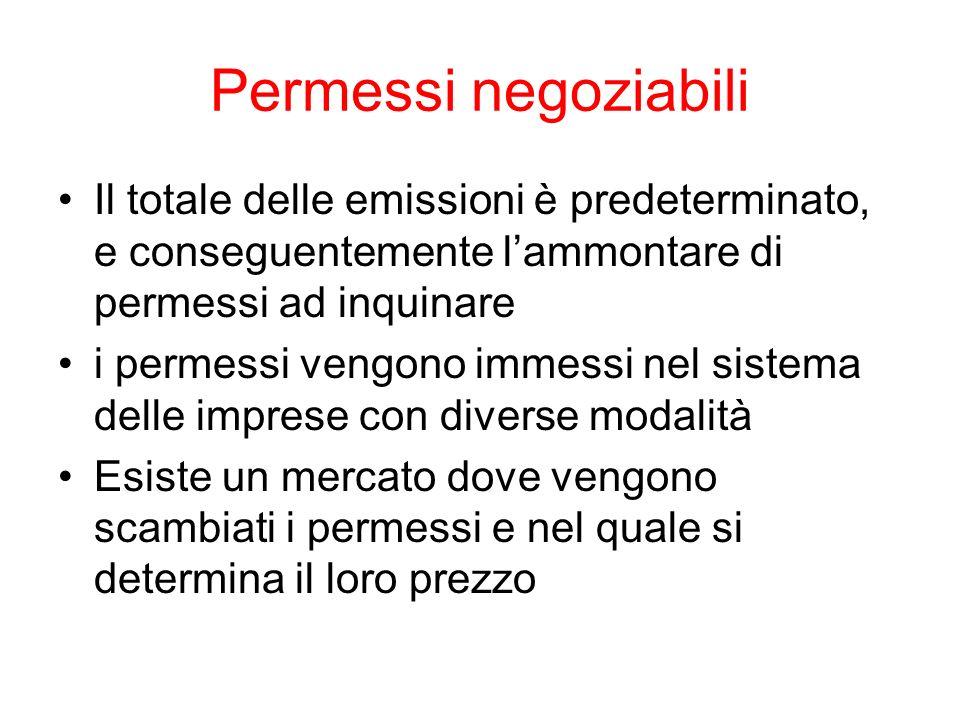 Permessi negoziabili Il totale delle emissioni è predeterminato, e conseguentemente lammontare di permessi ad inquinare i permessi vengono immessi nel sistema delle imprese con diverse modalità Esiste un mercato dove vengono scambiati i permessi e nel quale si determina il loro prezzo