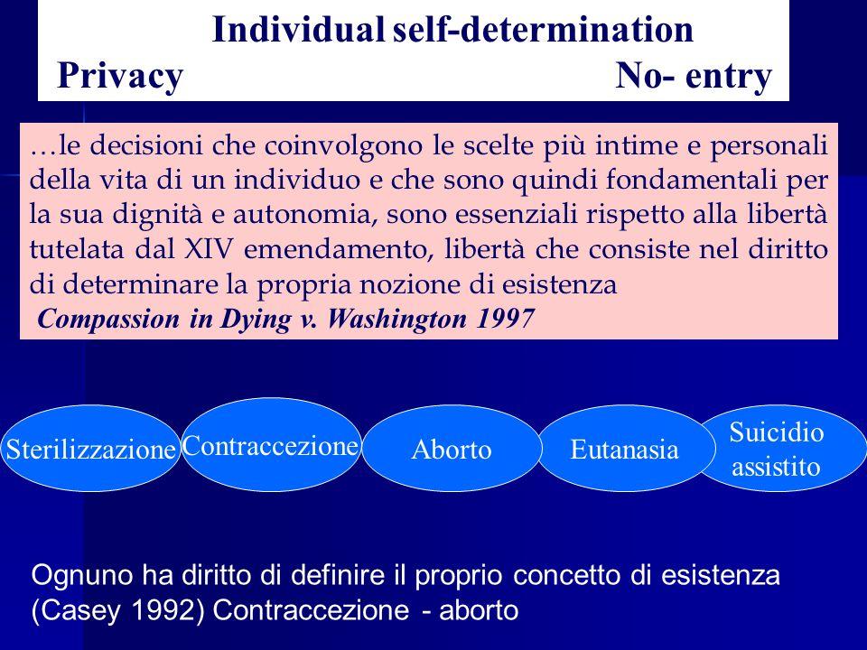 Skinner v. Oklahoma, 316 U.S. 535 (1942) E incostituzionale la legge che impone la sterilizzazione forzata solo per alcuni reati perché, non si posson