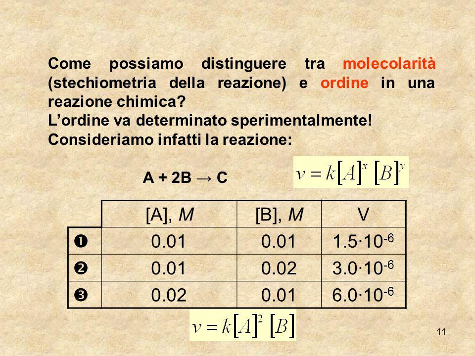 11 Come possiamo distinguere tra molecolarità (stechiometria della reazione) e ordine in una reazione chimica? Lordine va determinato sperimentalmente