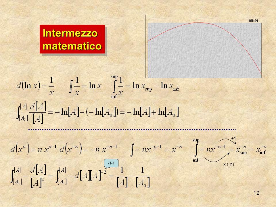 12 IntermezzomatematicoIntermezzomatematico +1 x (-n) -1-1