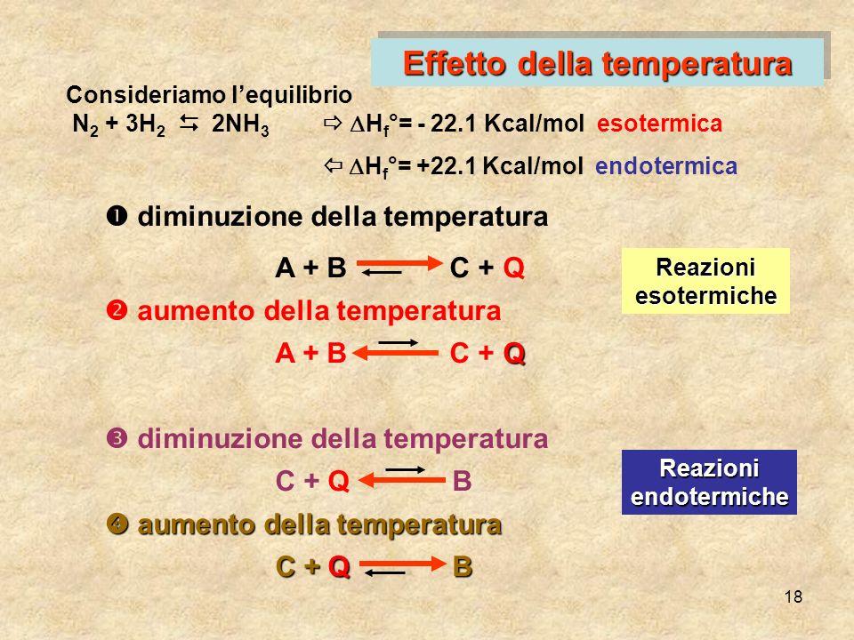 18 diminuzione della temperatura A + B C + Q aumento della temperatura Q A + B C + Q diminuzione della temperatura C + Q B aumento della temperatura a