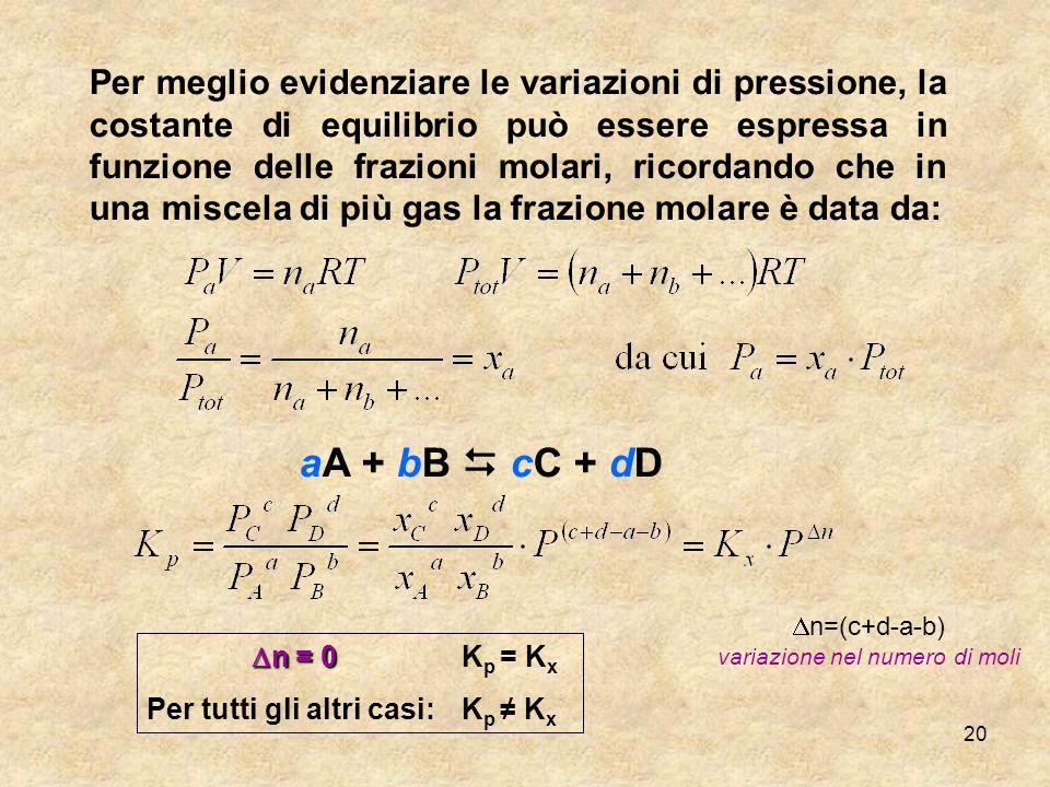 20 Per meglio evidenziare le variazioni di pressione, la costante di equilibrio può essere espressa in funzione delle frazioni molari, ricordando che