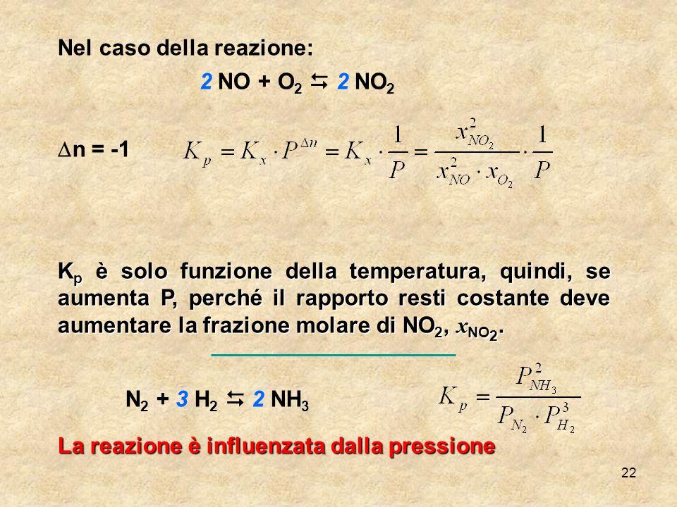 22 Nel caso della reazione: 2 NO + O 2 2 NO 2 n = -1 K p è solo funzione della temperatura, quindi, se aumenta P, perché il rapporto resti costante de