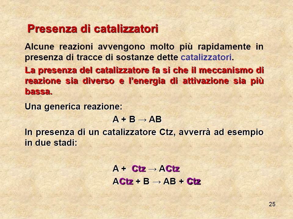 25 Presenza di catalizzatori Alcune reazioni avvengono molto più rapidamente in presenza di tracce di sostanze dette catalizzatori. La presenza del ca