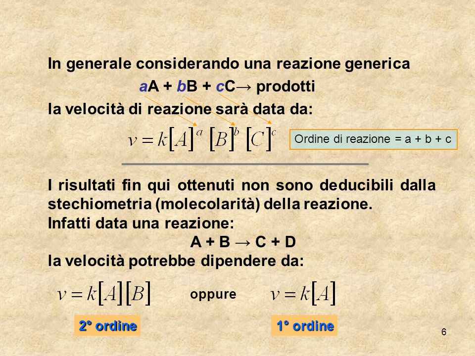 6 In generale considerando una reazione generica aA + bB + cC prodotti la velocità di reazione sarà data da: I risultati fin qui ottenuti non sono ded