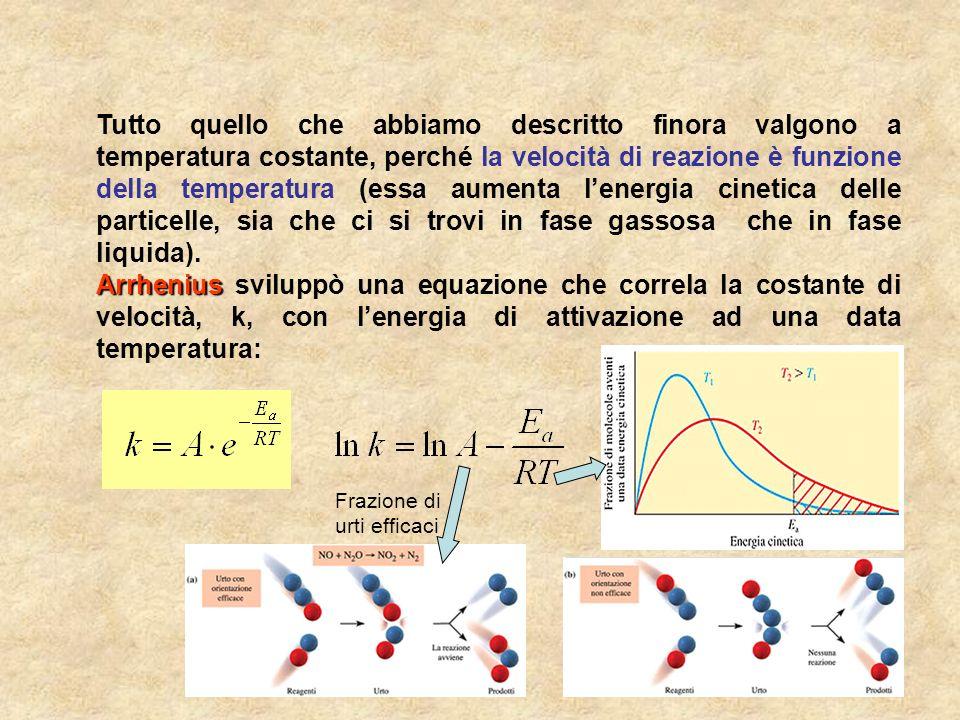9 Tutto quello che abbiamo descritto finora valgono a temperatura costante, perché la velocità di reazione è funzione della temperatura (essa aumenta