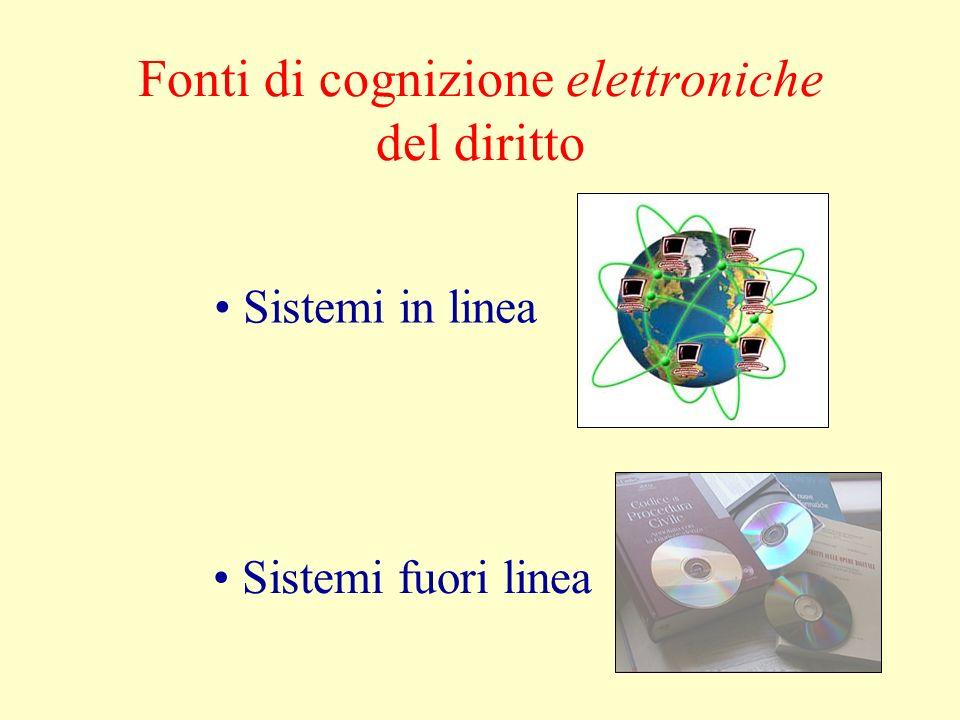 Fonti di cognizione elettroniche del diritto Sistemi in linea Sistemi fuori linea
