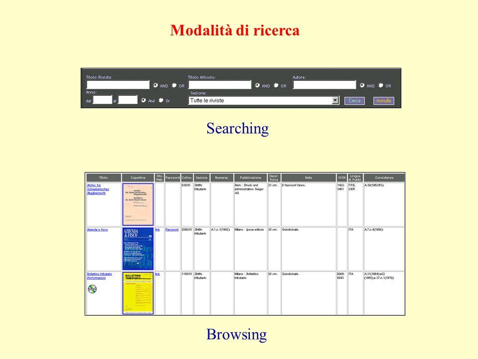Modalità di ricerca Searching Browsing