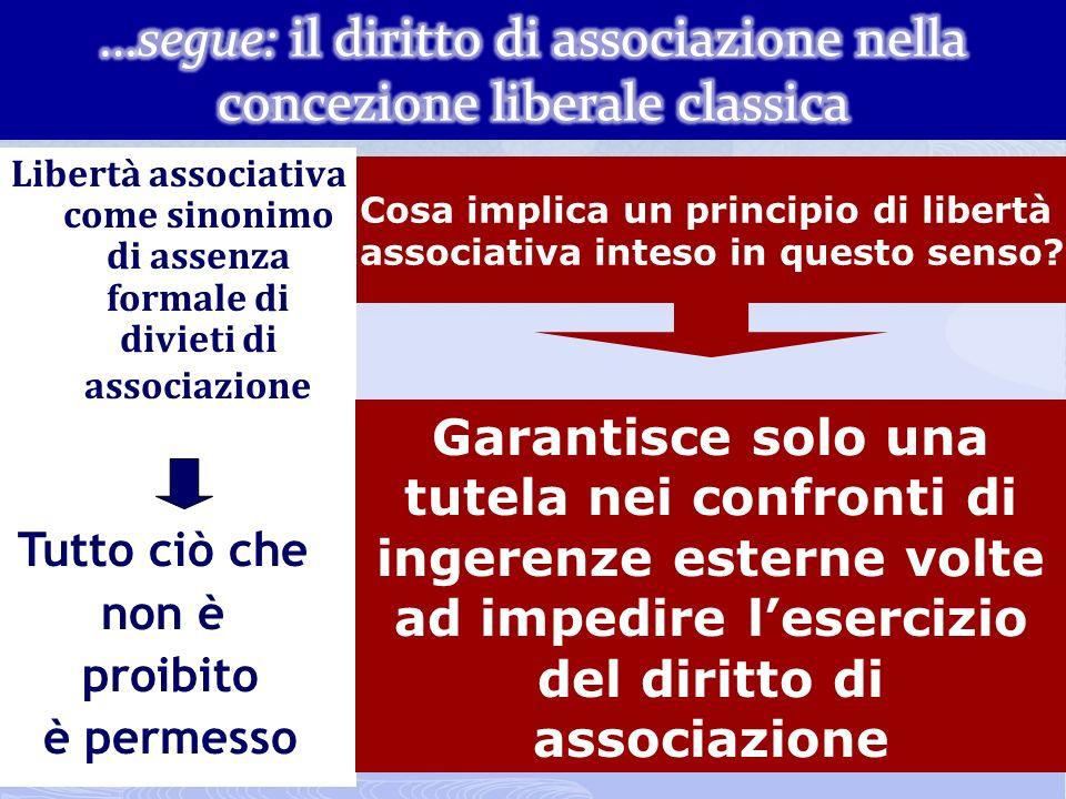 Lart. 39 come equivalente concettuale dellart. 18 Art. 18 Art. 39 Il principio di libertà sindacale come mera espressione particolare del principio ge